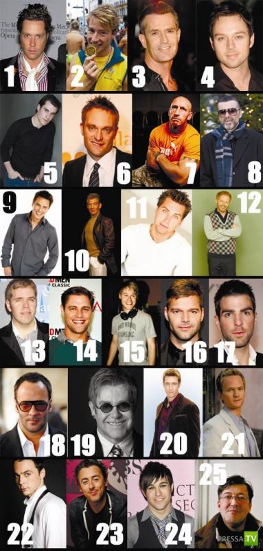 Найдите среди 25 мужчин одного натурала (фото)