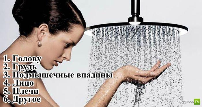 Психологический тест: как вы принимаете душ? (7 фото)