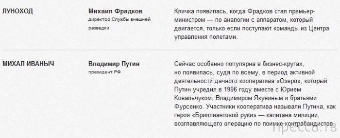 Прозвища российских чиновников (3 фото)
