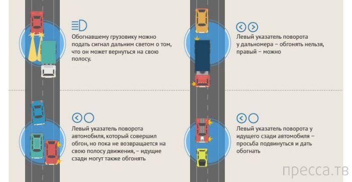 Что обозначают сигналы водителей на дорогах (5 фото)