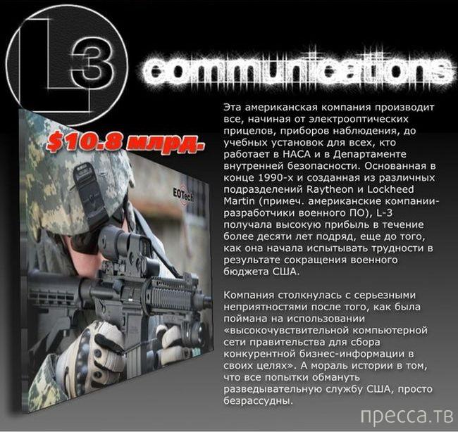Топ 10: Крупные компании, которые зарабатывают на войне (11 фото)