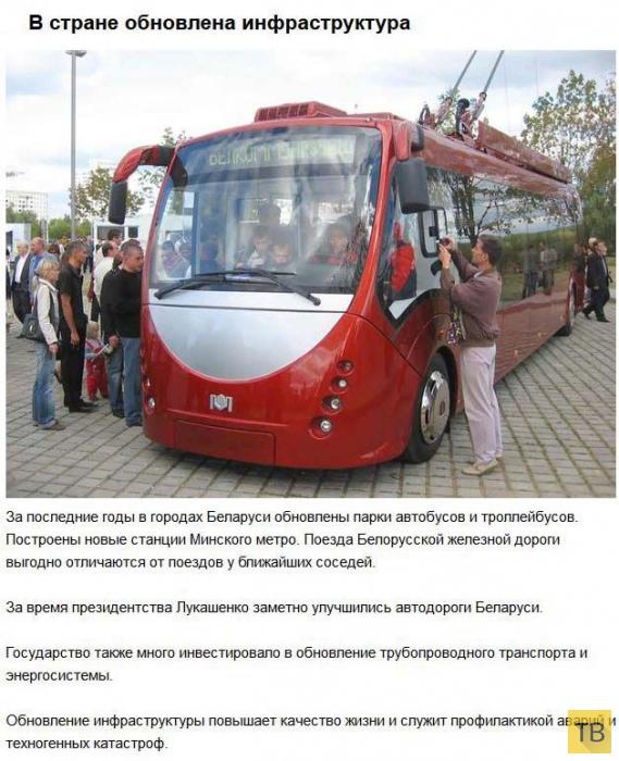 Как изменилась Белоруссия за 20 лет Лукашенко у власти (12 фото)
