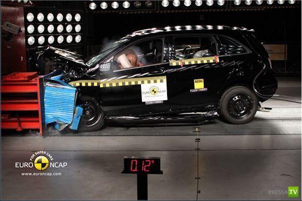 Самые безопасные машины 2011 года по EuroNCAP