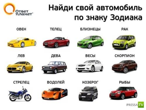 Какой автомобиль вам подходит по знаку зодиака?