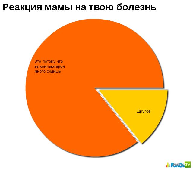 Прикольная инфографика (39 фото)