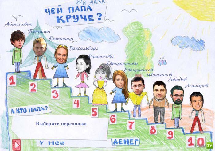 Кем работают дети российских олигархов (23 фото)