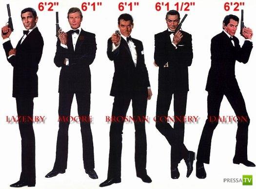 Джеймс Бонд - как менялся образ с годами (7 фото)
