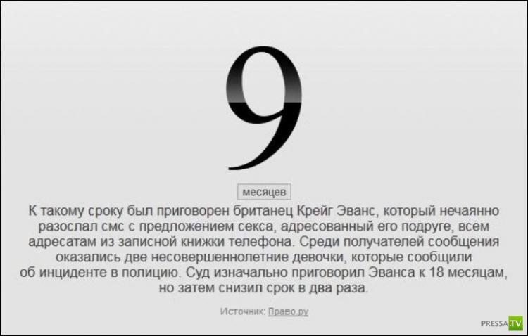 Интересные факты в цифрах (40 фото)
