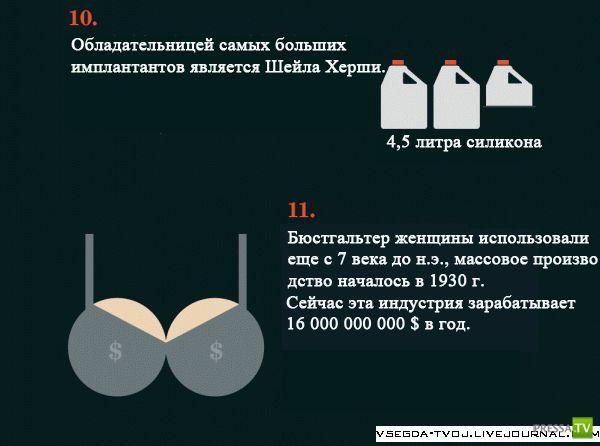 Узнайте больше о женской груди (8 фото)