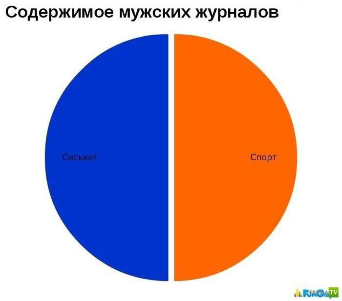Смешные картинки графики
