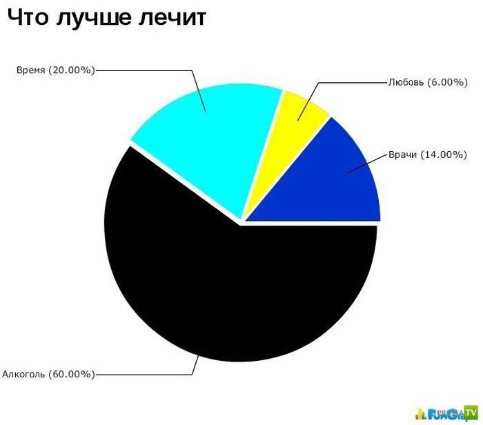 График картинки прикольные