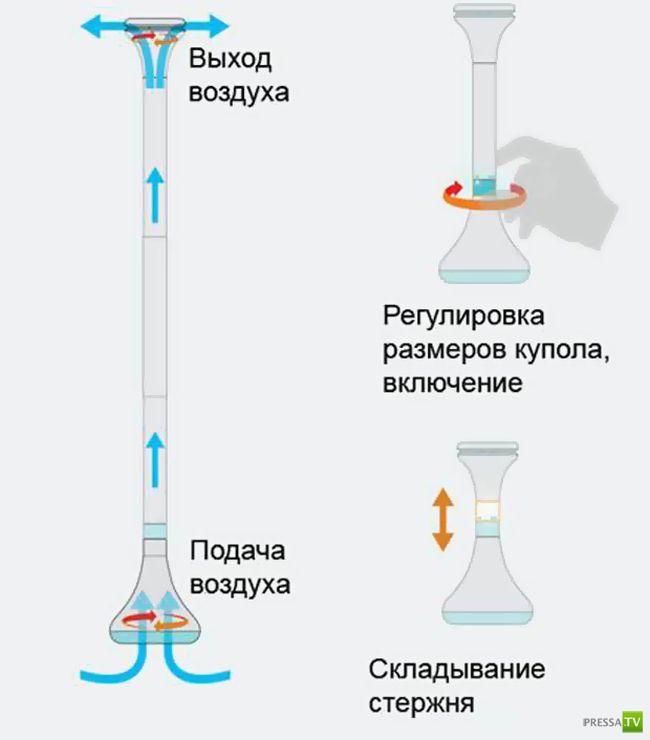 Невидимый зонт (4 фото)