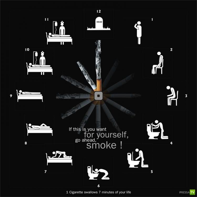 И опять о курении...