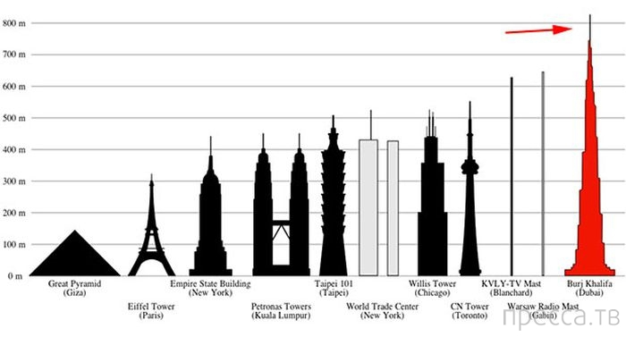 Ошеломляющий снимок фотографа Джо Макнелли с небоскреба Бурдж-Халифа (3 фото)