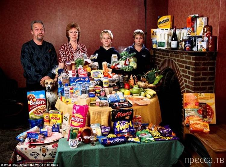 Что люди едят в течение недели и сколько это стоит... (24 фото)