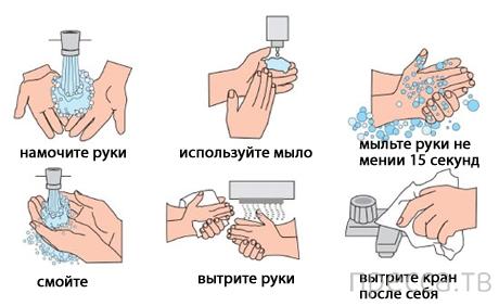 Как правильно мыть руки... (4 фото)