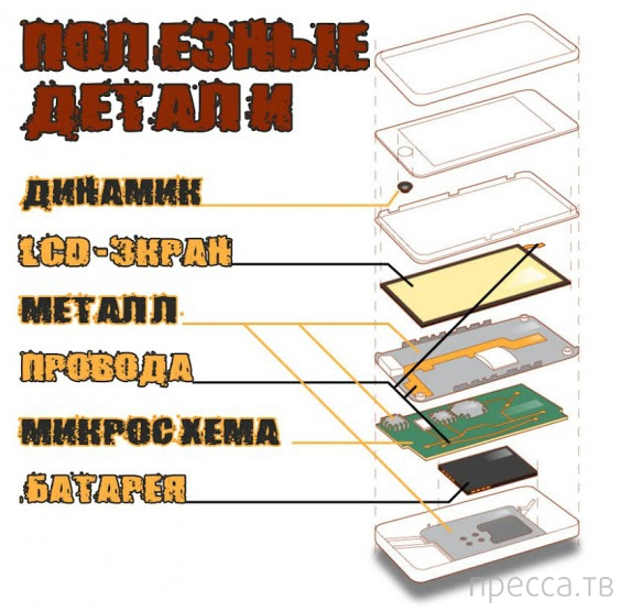 Мобильник, как инструмент для выживания (7 фото)