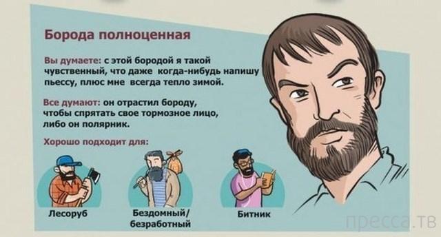 О тех, кто носит бороду (7 фото)