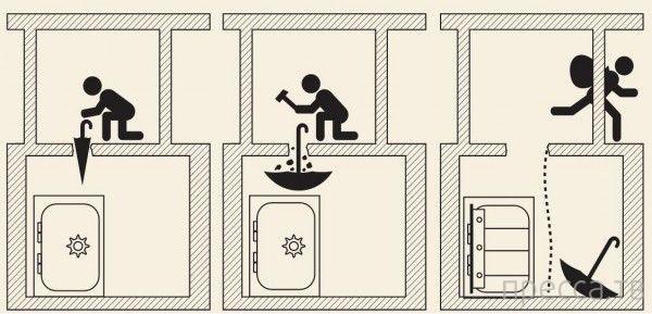 Самое крупное ограбление банка в СССР (6 фото)