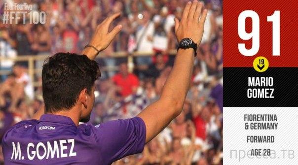 Топ 100: Футболисты года по версии «Four Four Two» (100 фото)