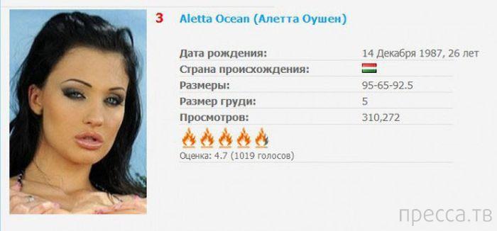Топ 20: Самые сексуальные актрисы фильмов для взрослых (20 фото)