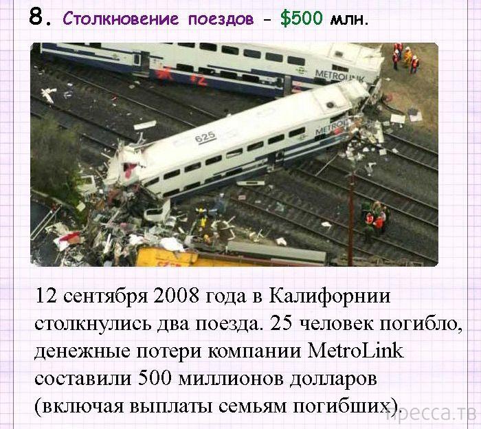 Топ 10: Самые дорогие катастрофы мира (10 фото)