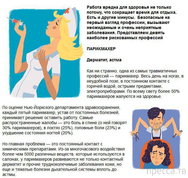 Топ 9: Самые распространенные профессиональные заболевания (9 фото)