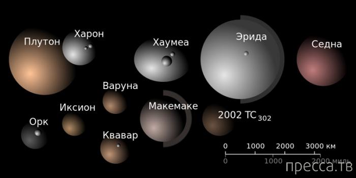 Необычные факты о космосе (7 фото)