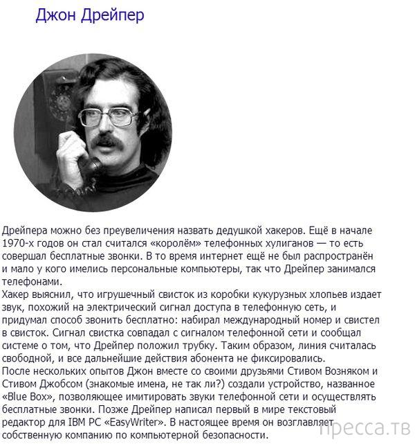 Топ 10: Самые известные хакеры в истории (10 фото)
