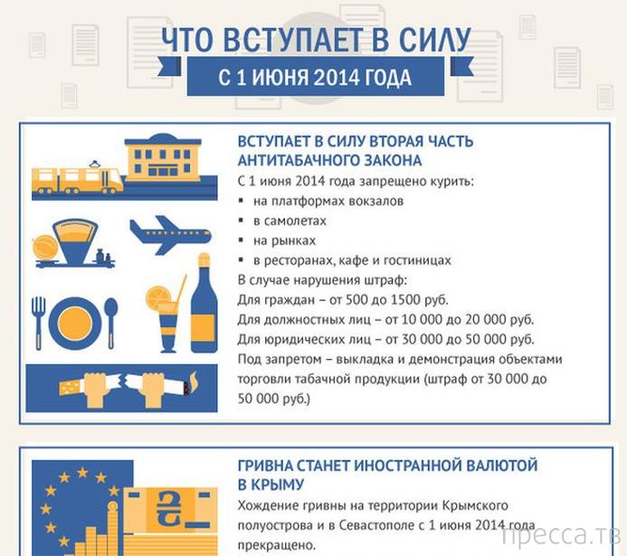 Законы, которые вступили в силу 1-го июня 2014 года