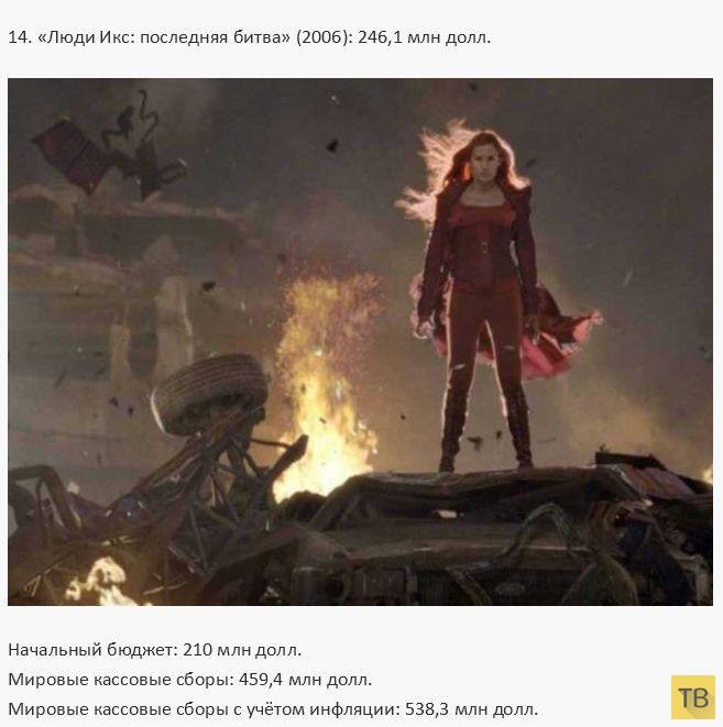 Топ 30: Самые дорогие фильмы в мире по состоянию на 2014 год (30 фото)