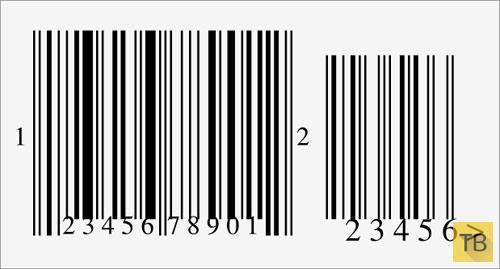 История штрих-кодов (7 фото)