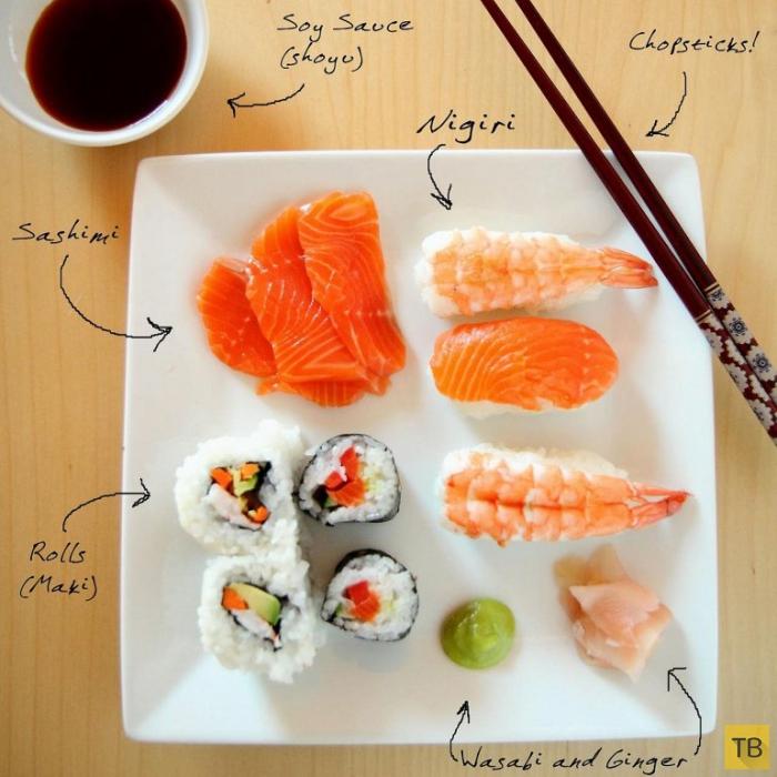 Топ 6: Самые известные мифы о суши (6 фото)