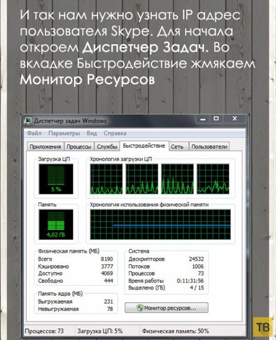 Как узнать IP собеседника при помощи программы Skype (3 фото)