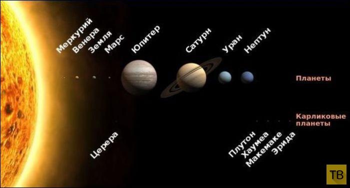 Топ 10: Загадки Солнечной системы (10 фото)