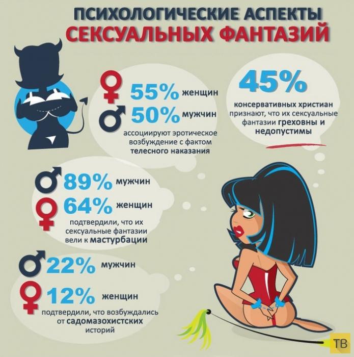 Интересные факты о порно (6 фото)