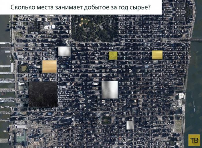 Кубики сырья, добываемого человечеством за год (9 фото)
