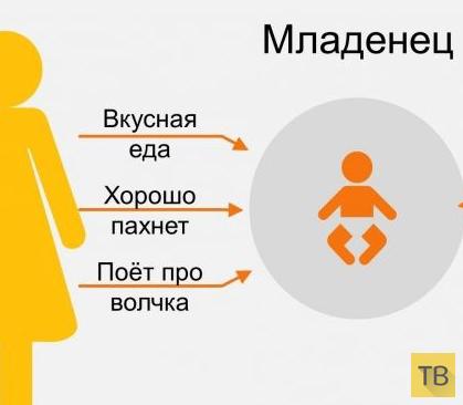 Как меняется отношение детей к родителям с возрастом (9 фото)