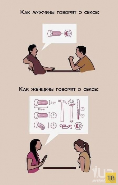 Мир мужчин и женщин в прикольных инфографиках и рисунках (14 фото)